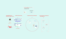 TFM-Diseño de actividades para la enseñanza de procesos industriales.Moodle, diseño y análisis,