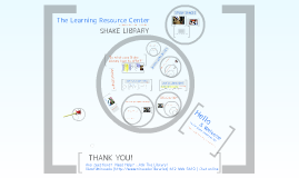 Shake Library Mind Map