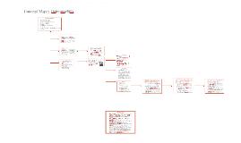 Concept Map 3: Osteomyelitis