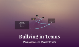 Bulllying in Teams