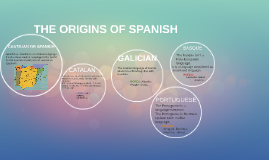 THE ORIGINS OF SPANISH