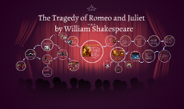 Copy of The Tragedy of Romeo and Juliet