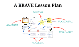 Copy of BRAVE Lesson Plan
