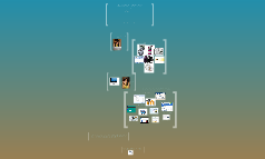 Audio Visual Presentation