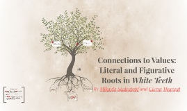 Copy of Roots in White Teeth