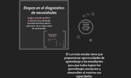 Copy of Detección de necesidades