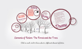Elements of Fiction: Plot, Characterization, Setting, Tone, Imagery, Irony, and Theme