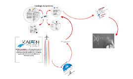 Presentación KAIZEN Consulting C.A.