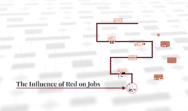 The Influence of Red on Jobs