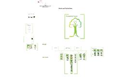 Gardis, studio e progettazione di un'app per i giardini comunitari