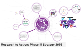Research to Action: Phase III Strategy 2015