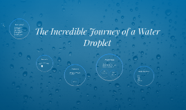 The Incredible Journey of a Water Droplet