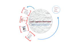 Lead Capture