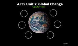 APES Unit 7: Global Change