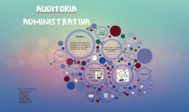 Copy of Tecnicas de recolección de Información para la Auditoria Administrativa