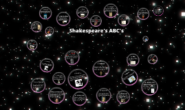 Copy of Shakespeare's ABCs