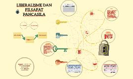 LIBERALISME DAN FILSAFAT PANCASILA