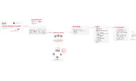 ARS Presentation - UNITAR