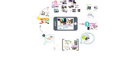 Aplicación de Dispositivos Móviles en el aula