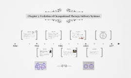 Chapter 3: Evolution of Occupational Therapy Delivery System