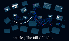 Article 3 The Bill Of Rights