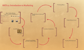 MKT113: Introduction to Marketing