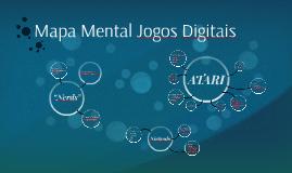 Mapa Mental Jogos Digitais