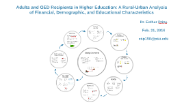 Adults and GED Recipients in Higher Education: