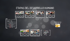 Copy of ETAPAS DEL DESARROLLO HUMANO