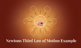Newtons Third Law of Motion: Example