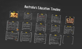 Copy of Australias Education Timeline