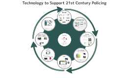 21st Century Policing Tools
