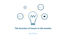 The functions of music in film
