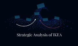 Strategic Analysis of IKEA