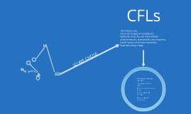Copy of Science Project on CFL's