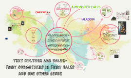 TEXT CULTURE AND VALUE-FAIRYTALES