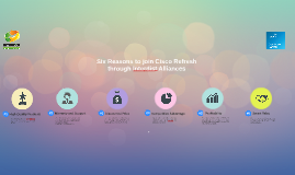 Six reasons to join Cisco Refresh through Interdist Alliances
