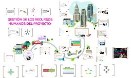 Copy of GESTIÓN DE LOS RECURSOS HUMANOS DELPROYECTO