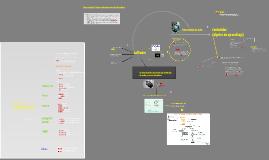 Copy of Recursos informáticos de aplicación didáctica