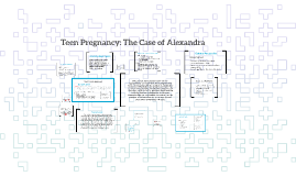 Teen Pregnancy: The Case of Alexandra