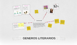 Copy of GENEROS LITERARIOS