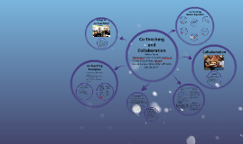 Copy of Co-Teaching and Collaboration