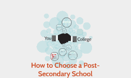 How to Choose a Post-Secondary School