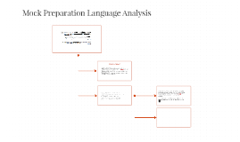 Mock Preparation Language Analysis