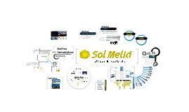 Copy of caso Sol Melia
