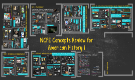 American History I NCFE Review