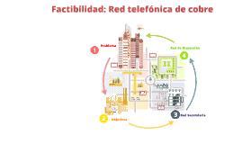 Factibilidad: Red Telefónica de cobre