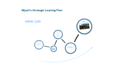 Strategic Plan Assignment