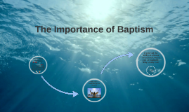 Copy of The Importance of Baptism