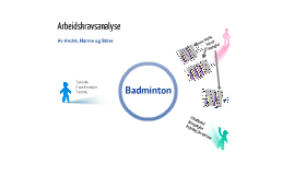 Fremføring i badminton